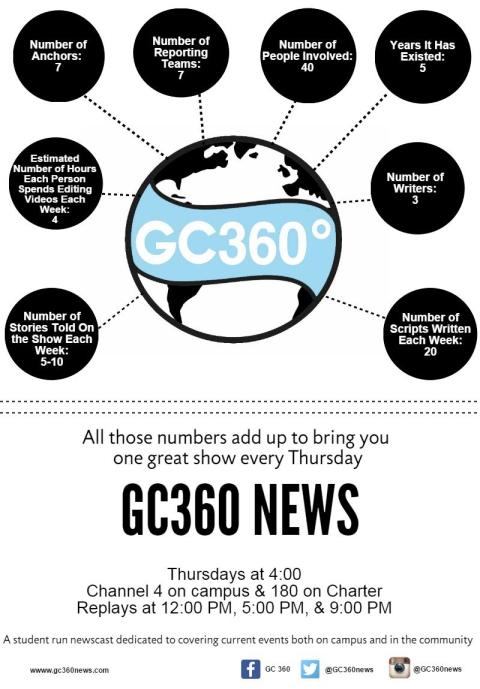 gc360-2
